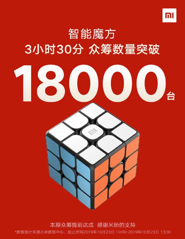 小米智能魔方众筹数量突破18000台
