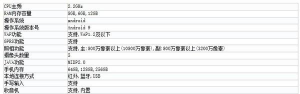 小米CC9 Pro参数