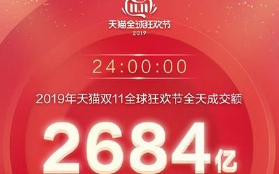 天猫双11最终成交额锁定2684亿 所有不可能终将寻常