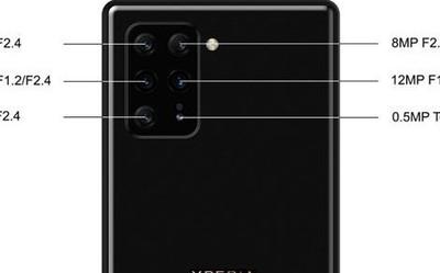 索尼顶级旗舰Xperia 0真机曝光:后置6摄你没有看错!