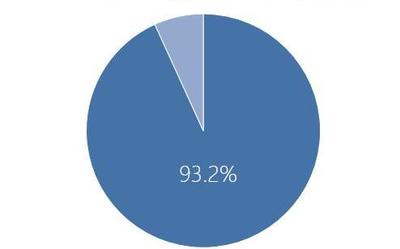 低线市场发力 京东电脑数码11.11线上市场份额暴增