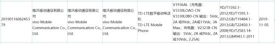 iQOO新机入网 6.38英寸屏 或为iQOO Neo 855精简版