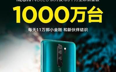 Redmi Note 8系列全球销量突破1000万台!创造新纪录