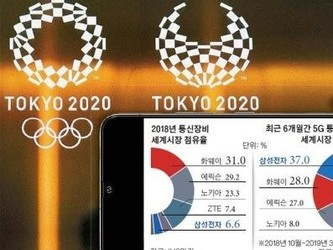 凭借5G翻身 5G通讯设备市场份额三星电子跃至全球第二