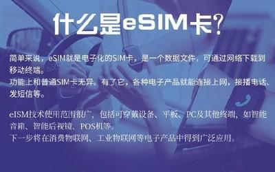 可穿戴设备福音 联通eSIM一号双终端业务扩展至全国