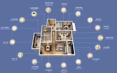 从智能单品跨入全屋智能 物联网是智能家居核心技术