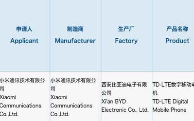 小米4G新机获3C认证 22.5W快充或为Redmi旗下新品?