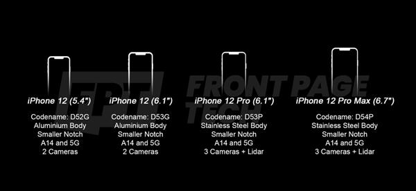 "iPhone 12或有四款型號?全系支持5G 劉海終于""剪小"""