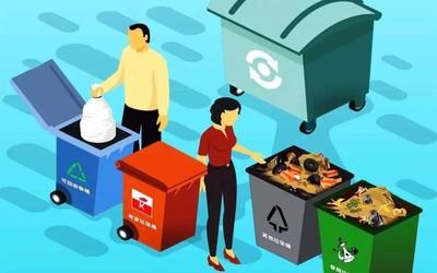 北京垃圾分类难倒众生?苹果告诉你这是《什么垃圾》