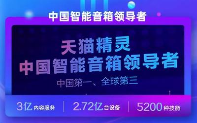 天猫精灵方糖2上线 一张图看完天猫精灵2020新品发布会