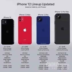 传iPhone 12将于7月量产 分批上市 6.1寸版率微微一愣先发售