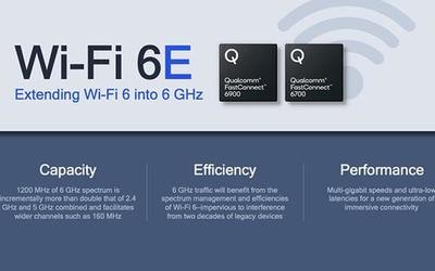 高通推出Wi-Fi 6E芯片 有望下半年应用于骁龙系列芯片