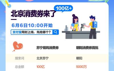 北京消费券来了 6月6日上支付宝等平台开抢100亿!