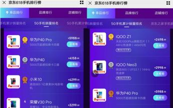 Redmi突围单日销量Top3 成京东618手机竞速今日惊喜!