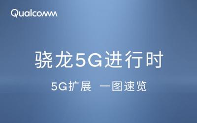一图看懂高通2020年5G布局 用5G体验不一样的快感