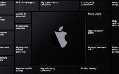 苹果自研ARM架构处理器 iPhone App也能在Mac上运行