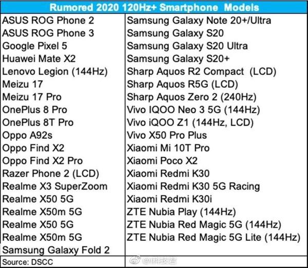摩登3官方在线客服iPhone 12系列或无缘120Hz屏幕?别问问就是还不成熟
