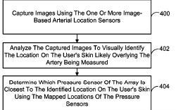 微软可穿戴设备新专利曝光 可精准测量佩戴者血压