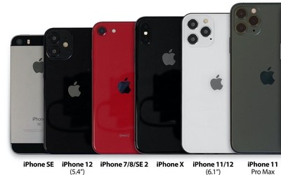 iPhone 12机身尺寸大对比 竟然比iPhone SE还要小?