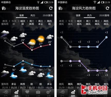 界面墨迹UIAndroid全新平台天气v界面简述古埃及建筑设计的特征图片