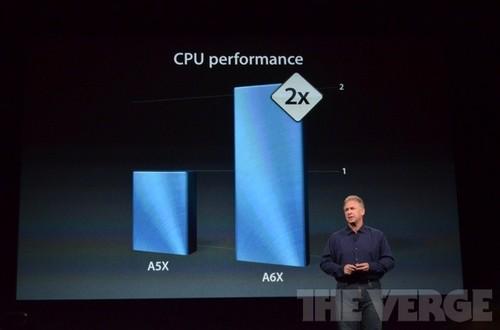 意料之外的发布 第四代iPad提升解析