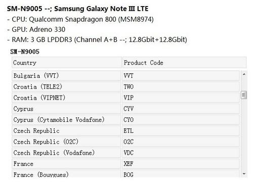 2.3GHz驍龍800四核 Note 3發售細節公布