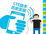 4G百科:一分钟了解LTE技术历史发展